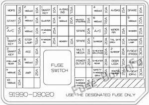 Fuse Box Diagram Kia Sportage  Ql  2017