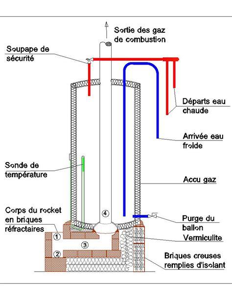chambre froide pdf auto construction d un chauffe eau rocket terre paille