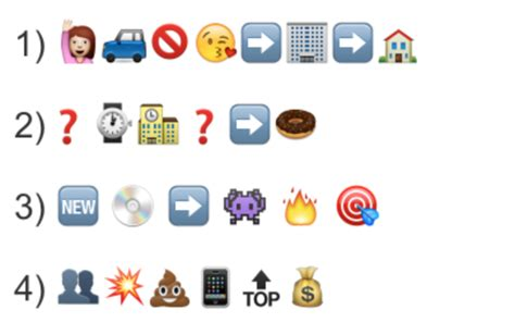 emojis  powerful tool  gathering consumer insights