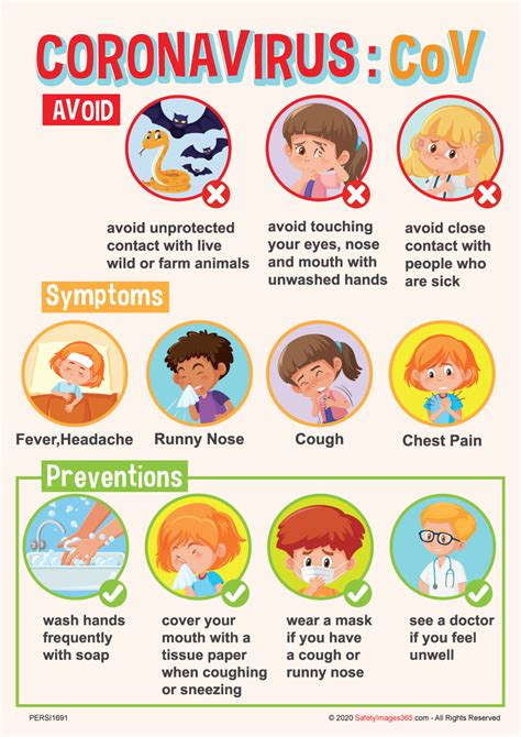 personal hygiene safety poster coronavirus symptoms