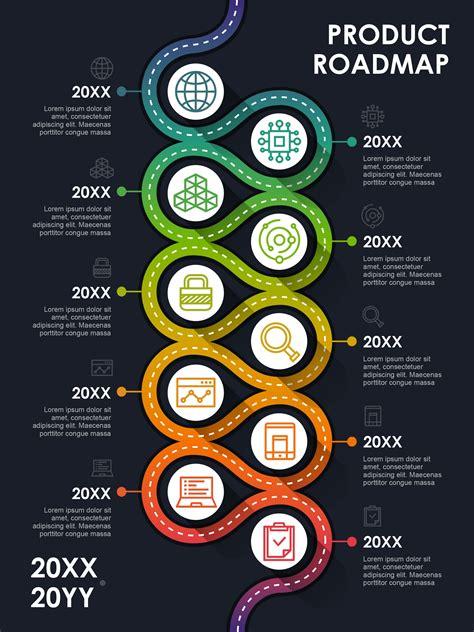 gantt chart  project timeline templates