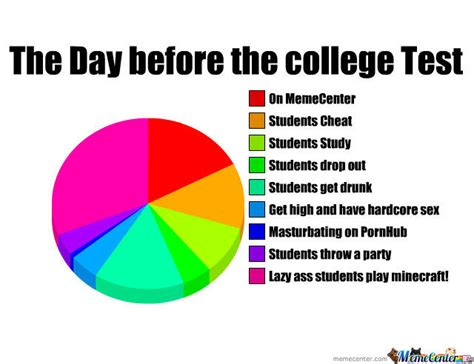 College Test Meme - the day before the college test by dontsayplease meme center