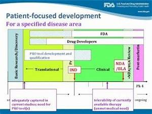 Putting the Patient at the Center: FDA's New Series ...