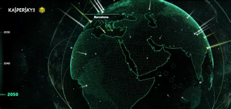 Kaspersky labs tell us what a time travel to 2050 would ...