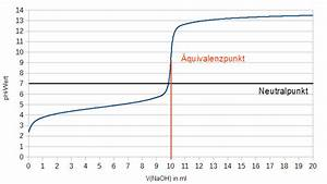 Ph Wert äquivalenzpunkt Berechnen : chemie 12 klasse ~ Themetempest.com Abrechnung