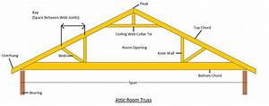 lumber can i use the area above my garage for storage With 16 ft trusses