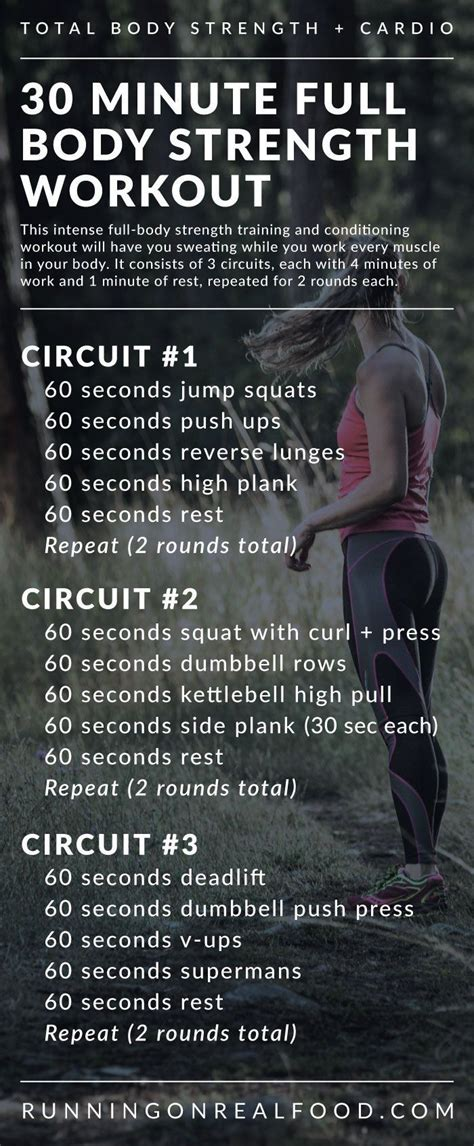 workout strength body training workouts conditioning minute