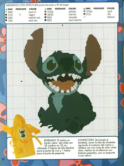 17 Best images about crafts lilo and stitch on Pinterest