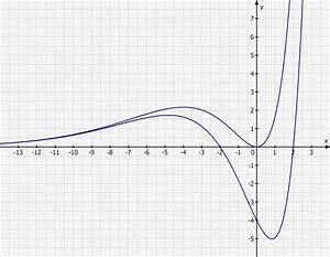 Asymptote Berechnen : e funktion f x x 4 e 1 2x nullstellen extrempunkte und asymptote bestimmen mathelounge ~ Themetempest.com Abrechnung
