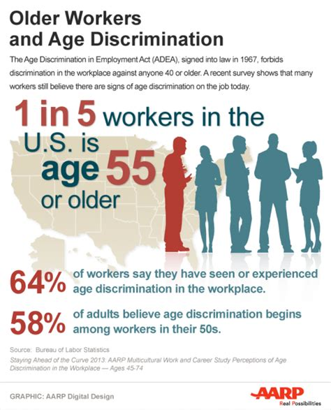 Workplace Discrimination Quotes Quotesgram. Best Mid Size Suv 2014 Student Retention Rate. Automated Answering Systems Blank Page Image. Rf Attenuator Calculator Ram Aircraft Engines. Air Conditioning Stores Nude Personal Trainer. Open A Joint Bank Account Online. How Much Is It To File For Bankruptcy. Masters In Organizational Leadership Online. Do It Yourself Carpeting Php Web Hosting Free