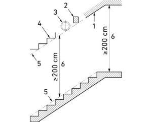 Din 18065 Vorschriften Zum Treppenbau by Din 18065 Quot Geb 228 Udetreppen Begriffe Messregeln Hauptma 223 E Quot
