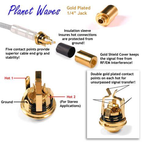 Best Panel Mount Phone Jack Headphone Reviews