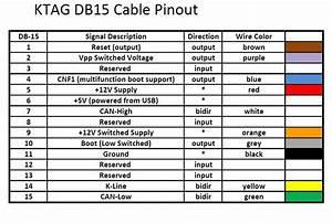 Ecu Programmer  How To Solve Kess V2 Bootloader Adapter Problems