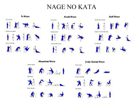 Nage No Kata | CMAC-JUDO.com