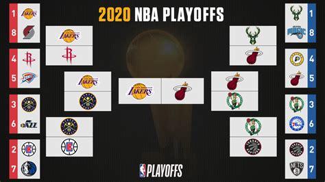 NBA playoff bracket 2020: TV schedule, scores, results ...