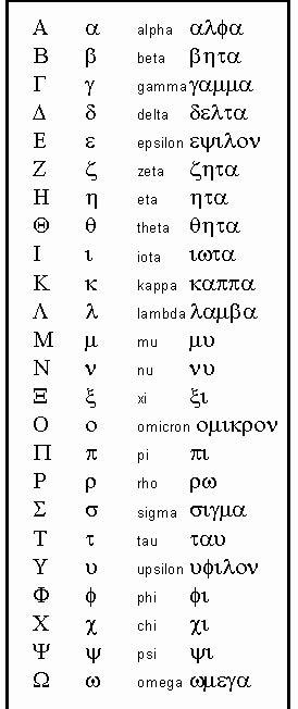 Terminology & Alphabet - Rogers State University
