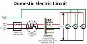 Domestic Electric Circuit - Diagram  Wires  Fuse