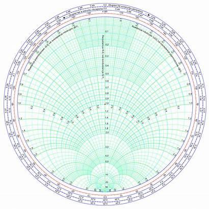 Chart Smith Pl Svg Kb Pixels Wikimedia