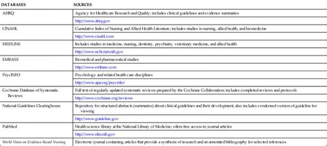 exceptional nursing research question ideas pico museumlegs