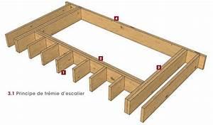 Realiser Un Plancher Bois : dimensionnement solives 11 messages ~ Premium-room.com Idées de Décoration