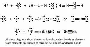Introduction to Chemical Bonding - Chemistry LibreTexts