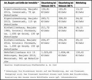 Wie Wird Grundsteuer Berechnet : grundsteuer b wird deutlich erh ht pfaffenhofen today ~ Eleganceandgraceweddings.com Haus und Dekorationen