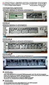 D16y8 Swap Ecu  - Honda-tech