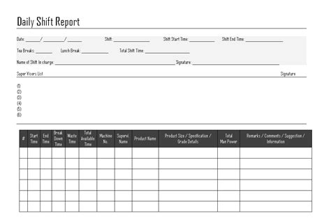 shift report template daily shift report