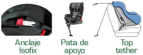 si es isofix qué es el sistema isofix y el top tether para sillas