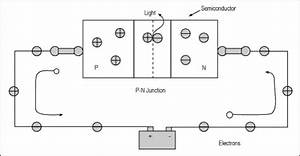 What Is An Led
