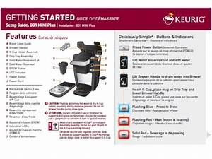 Keurig Models   Mini Plus Use  U0026 Care Guide