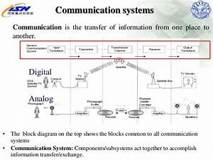 Final Wireless Communication Ppt