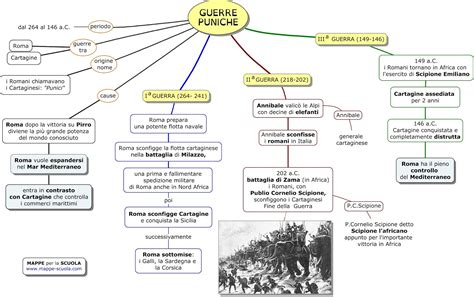 Cause Guerre Persiane Mappe Per La Scuola Le Guerre Puniche