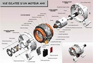 What Is The Principle Of 3 Phase Induction Motor