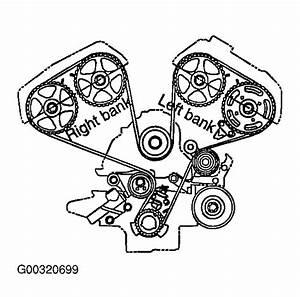 2004 Kia Sedona Serpentine Belt Diagram