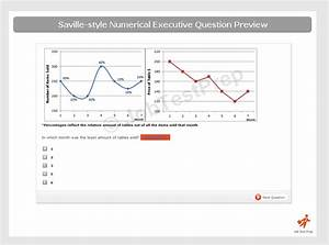 Saville Swift Executive Aptitude