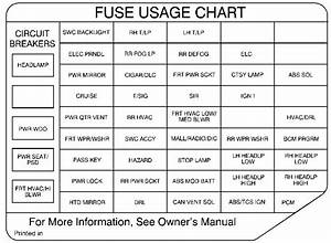Oldsmobile Silhouette  1999  - Fuse Box Diagram