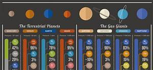 Tour The Solar System: What Are The Planets Made Of ...