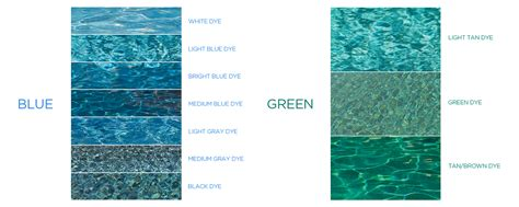 pool blue color finish your swimming pool water color finish options
