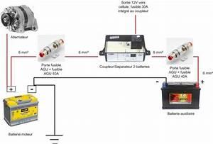 Mettre Un Fauteuil Roulant Dans Une Voiture : voir le sujet batterie auxiliaire coupleur recharge les ~ Medecine-chirurgie-esthetiques.com Avis de Voitures