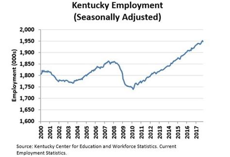 ky personnel cabinet class specifications kentucky education and workforce development cabinet