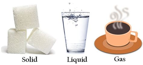 Difference Between Solid, Liquid And Gas (with Comparison Chart)  Key Differences