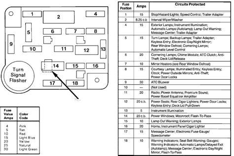 2000 Grand Prix Fuse Box Diagram by 2000 Pontiac Grand Prix Fuse Box Diagram Pontiac Auto