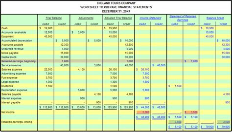 accounting worksheet spreadsheet templates  busines