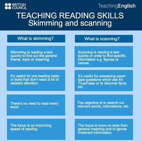 british council atteachingenglish  twitter  images