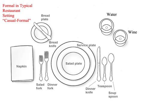 seriously simple dining etiquette guide american and american formal table setting crowdbuild for
