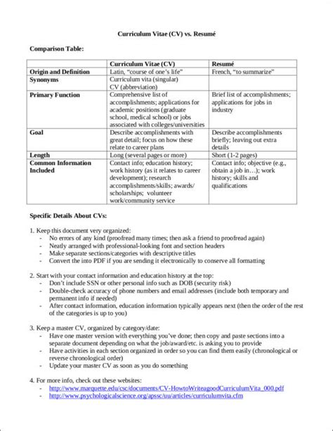 Cv Vs Resume  Here Are The Differences  Sample Templates