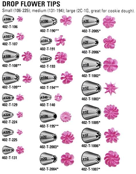 wilton tip chart drop flower decorating tips sold