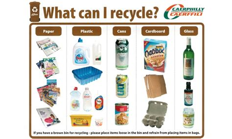 Tackling Incorrect Items In Household Recycling