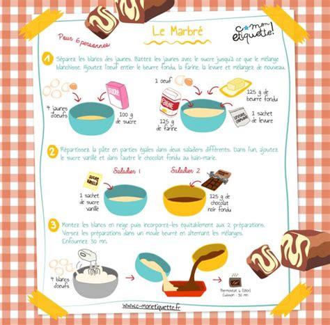 les 25 meilleures id 233 es de la cat 233 gorie recette enfant sur cuisine enfants cuisine